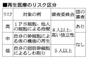 asahi_140205
